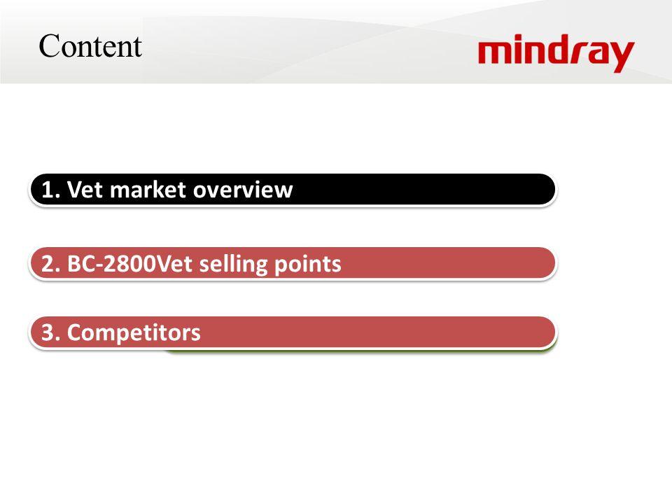 3.Unique benefits of BC-3000Plus 2. BC-2800Vet selling points 1.