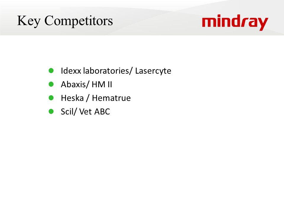 Key Competitors Idexx laboratories/ Lasercyte Abaxis/ HM II Heska / Hematrue Scil/ Vet ABC