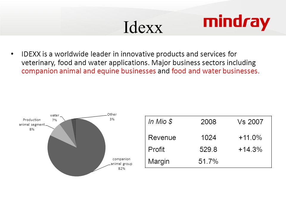 Idexx IDEXX is a worldwide leader in innovative products and services for veterinary, food and water applications.