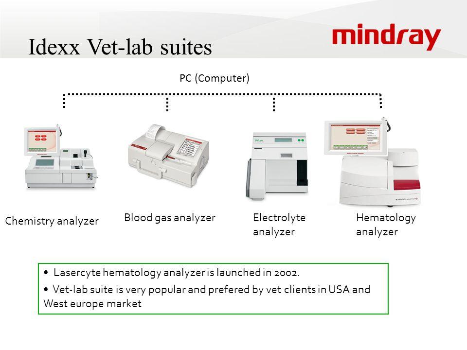 Idexx Vet-lab suites PC (Computer) Chemistry analyzer Electrolyte analyzer Hematology analyzer Blood gas analyzer Lasercyte hematology analyzer is launched in 2002.