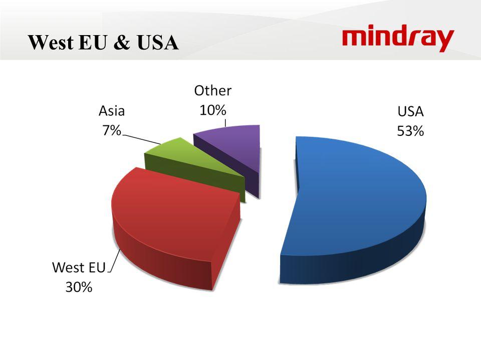 West EU & USA