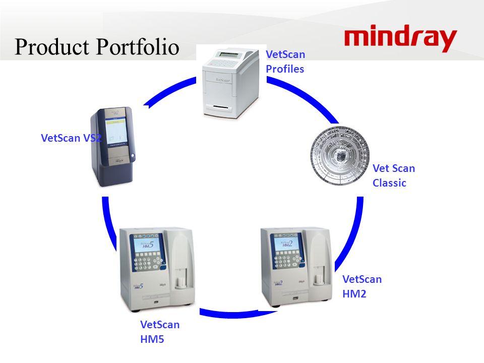 VetScan HM5 VetScan VS2 VetScan HM2 Vet Scan Classic VetScan Profiles Product Portfolio