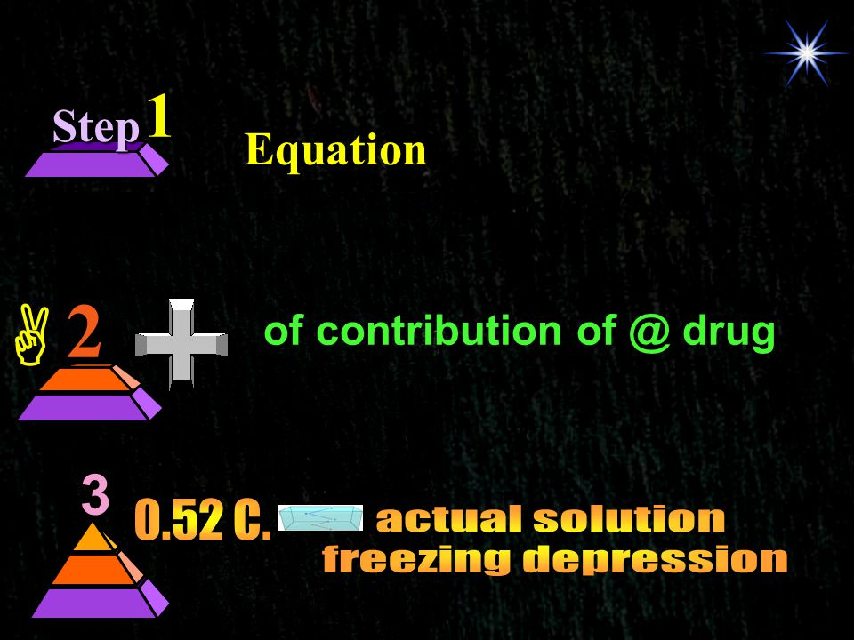 Step 1  Equation How much depression it can a drug cause? 2  of contribution of @ drug  3