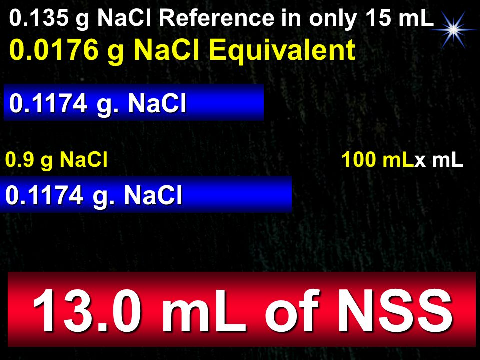 0.135 g NaCl Reference in only 15 mL 0.0176 g NaCl Equivalent 0.1174 g. NaCl 0.9 g NaCl100 mLx mL 0.1174 g. NaCl 13.0 mL of NSS