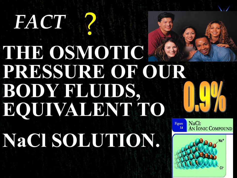 FACT THE OSMOTIC PRESSURE OF OUR BODY FLUIDS, EQUIVALENT TO NaCl SOLUTION. ?