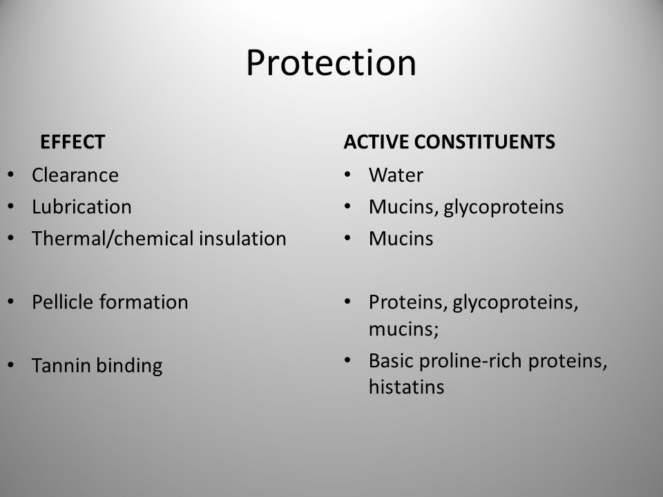 Protection EFFECT Clearance Lubrication Thermal/chemical insulation Pellicle formation Tannin binding ACTIVE CONSTITUENTS Water Mucins, glycoproteins