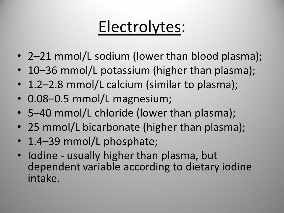 Electrolytes: 2–21 mmol/L sodium (lower than blood plasma); 10–36 mmol/L potassium (higher than plasma); 1.2–2.8 mmol/L calcium (similar to plasma); 0