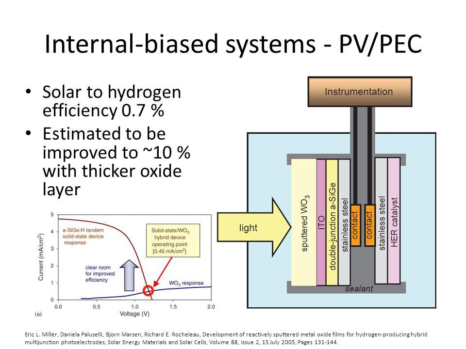 Internal-biased systems - PV/PEC Eric L. Miller, Daniela Paluselli, Bjorn Marsen, Richard E.