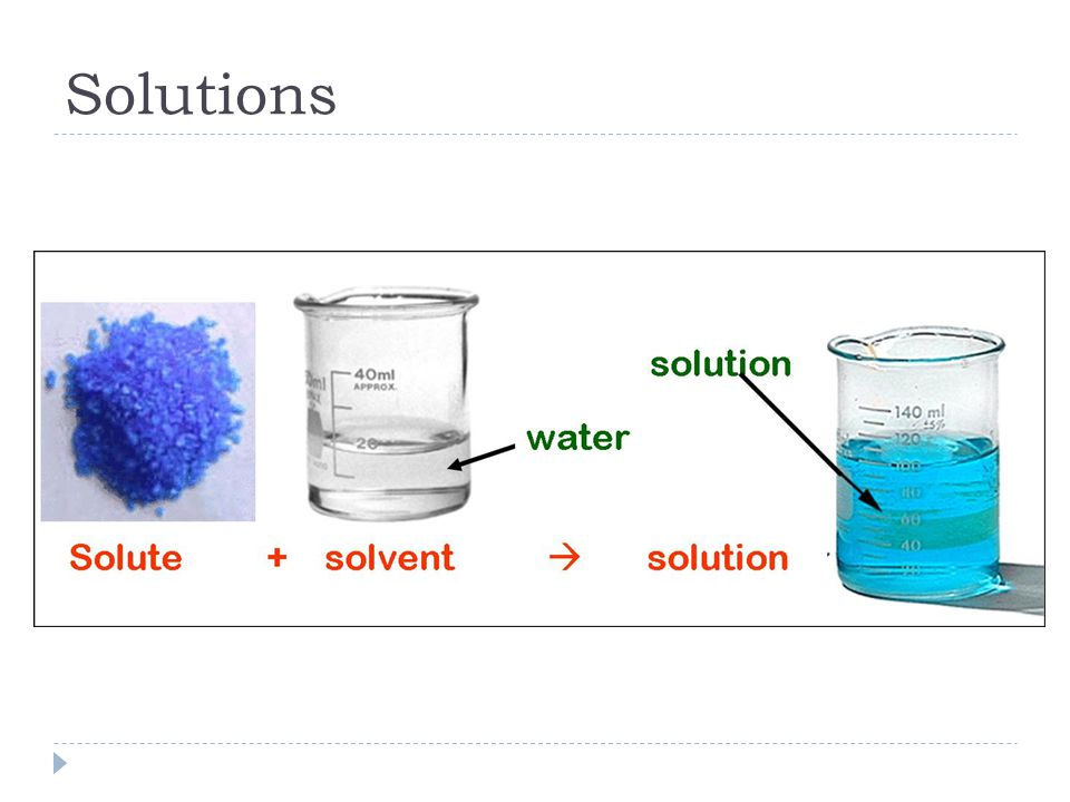 Classifying Solutions  Types of Solutions:  Electrical Conductivity  Electrolyte  Nonelectrolyte  The state of their solute and solvent  gas solute in gas solvent (eg.