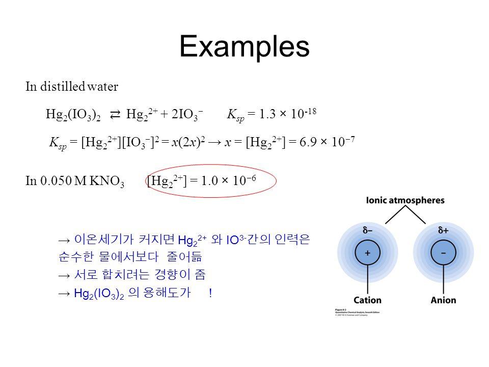 Examples In distilled water Hg 2 (IO 3 ) 2 ⇄ Hg 2 2+ + 2IO 3  K sp = 1.3 × 10 -18 K sp = [Hg 2 2+ ][IO 3  ] 2 = x(2x) 2 → x = [Hg 2 2+ ] = 6.9 × 10  7 In 0.050 M KNO 3 [Hg 2 2+ ] = 1.0 × 10  6 → 이온세기가 커지면 Hg 2 2+ 와 IO 3- 간의 인력은 순수한 물에서보다 줄어듦 → 서로 합치려는 경향이 줌 → Hg 2 (IO 3 ) 2 의 용해도가 !