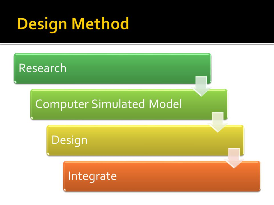 ResearchComputer Simulated ModelDesignIntegrate