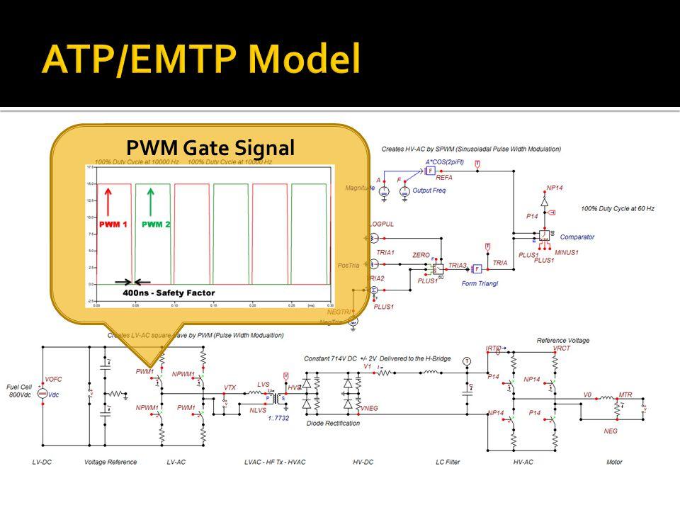 PWM Gate Signal