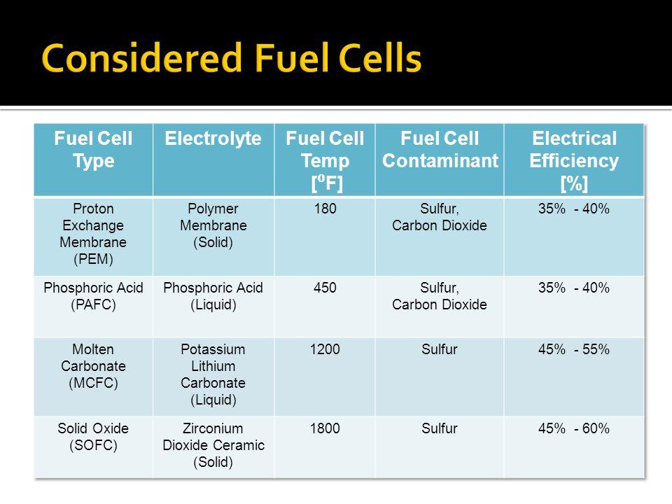  Quiet energy production  =====