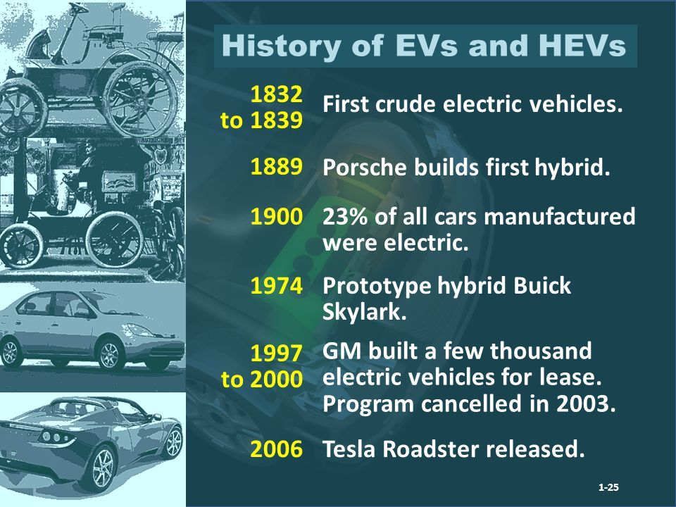 History of EVs and HEVs First crude electric vehicles.