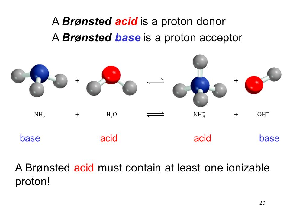 20 A Brønsted acid is a proton donor A Brønsted base is a proton acceptor acidbaseacidbase A Brønsted acid must contain at least one ionizable proton!