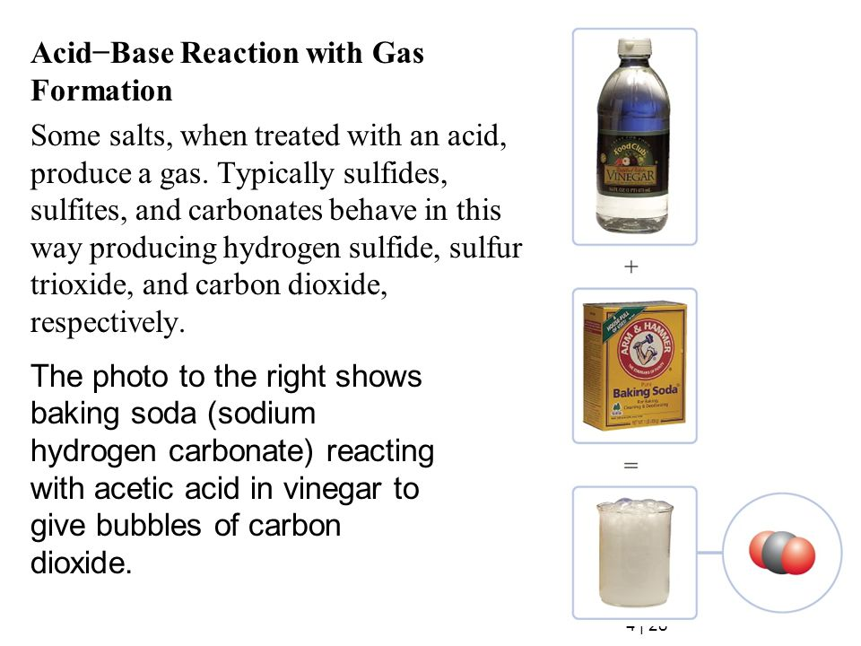 28 4 | 28 Acid−Base Reaction with Gas Formation Some salts, when treated with an acid, produce a gas.