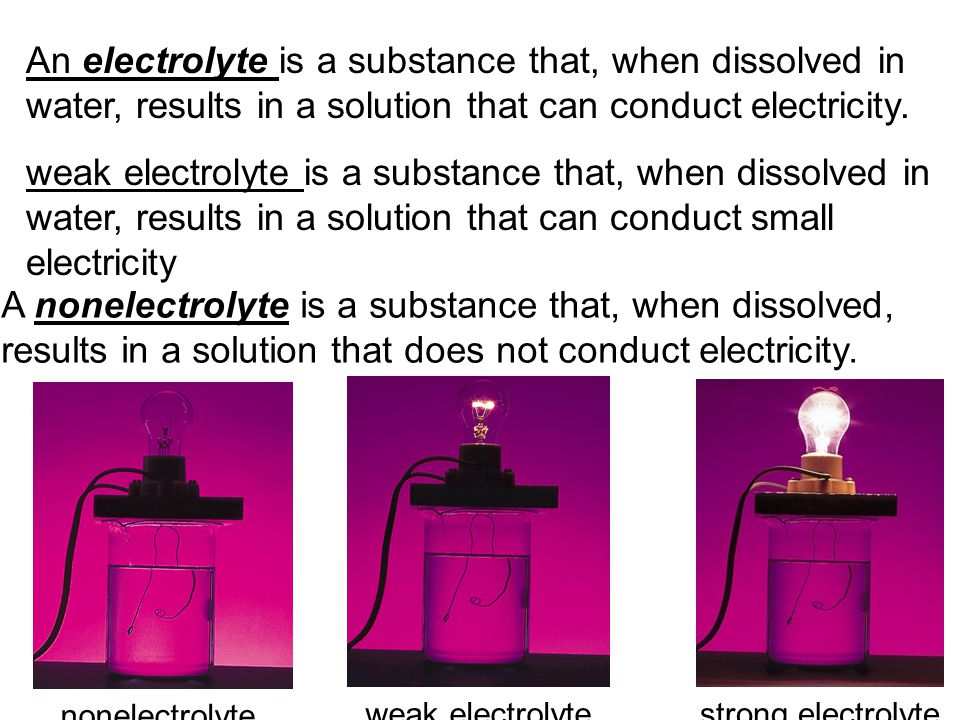 3 An electrolyte is a substance that, when dissolved in water, results in a solution that can conduct electricity.