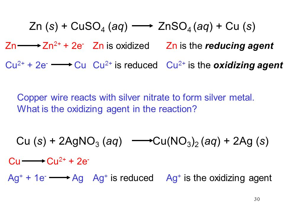 30 Zn (s) + CuSO 4 (aq) ZnSO 4 (aq) + Cu (s) Zn is oxidizedZn Zn 2+ + 2e - Cu 2+ is reducedCu 2+ + 2e - Cu Zn is the reducing agent Cu 2+ is the oxidizing agent Copper wire reacts with silver nitrate to form silver metal.