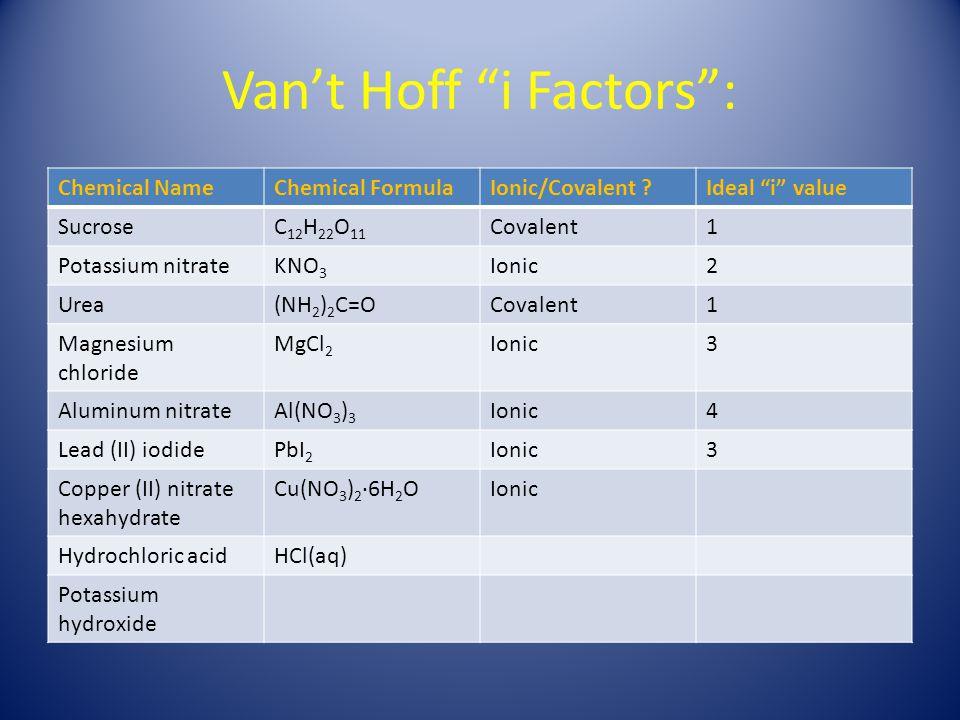 Van't Hoff i Factors : Chemical NameChemical FormulaIonic/Covalent Ideal i value SucroseC 12 H 22 O 11 Covalent1 Potassium nitrateKNO 3 Ionic2 Urea(NH 2 ) 2 C=OCovalent1 Magnesium chloride MgCl 2 Ionic3 Aluminum nitrateAl(NO 3 ) 3 Ionic4 Lead (II) iodidePbI 2 Ionic3 Copper (II) nitrate hexahydrate Cu(NO 3 ) 2 ∙6H 2 OIonic Hydrochloric acidHCl(aq) Potassium hydroxide