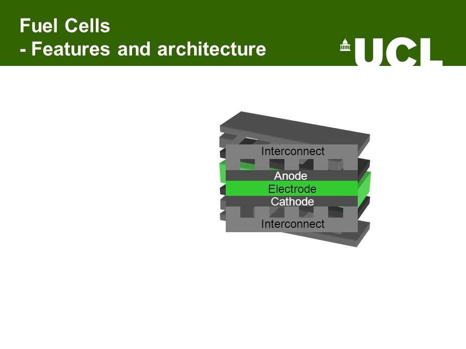 Anode Cathode Electrode Interconnect Fuel Cells - Features and architecture