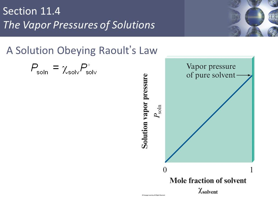 Section 11.4 The Vapor Pressures of Solutions A Solution Obeying Raoult's Law Copyright © Cengage Learning. All rights reserved 45