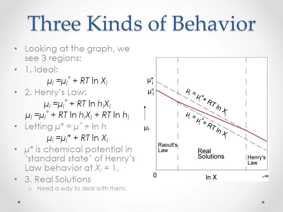 Three Kinds of Behavior Looking at the graph, we see 3 regions: 1. Ideal: µ i =µ i ˚ + RT ln X i 2. Henry's Law: µ i =µ i ˚ + RT ln h i X i µ i =µ i ˚