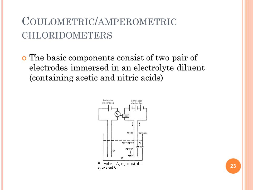 C OULOMETRIC / AMPEROMETRIC CHLORIDOMETERS The basic components consist of two pair of electrodes immersed in an electrolyte diluent (containing acetic and nitric acids) 23