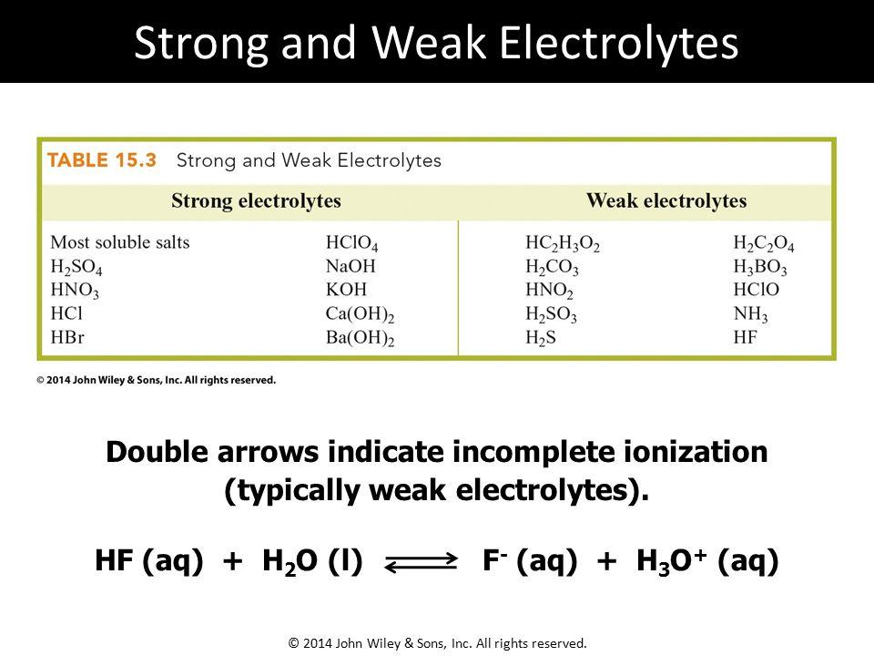 HF (aq) + H 2 O (l) F - (aq) + H 3 O + (aq) Double arrows indicate incomplete ionization (typically weak electrolytes).