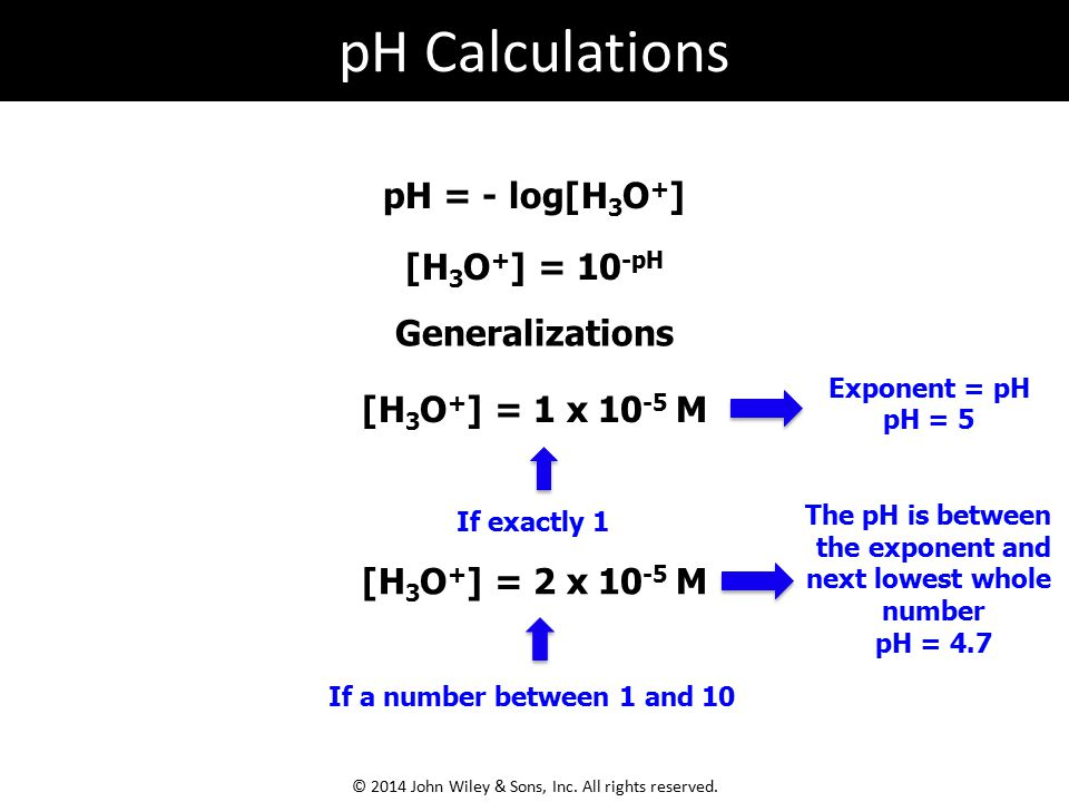 pH = - log[H 3 O + ] [H 3 O + ] = 1 x 10 -5 M [H 3 O + ] = 2 x 10 -5 M If exactly 1 Exponent = pH pH = 5 If a number between 1 and 10 The pH is between the exponent and next lowest whole number pH = 4.7 Generalizations [H 3 O + ] = 10 -pH pH Calculations © 2014 John Wiley & Sons, Inc.