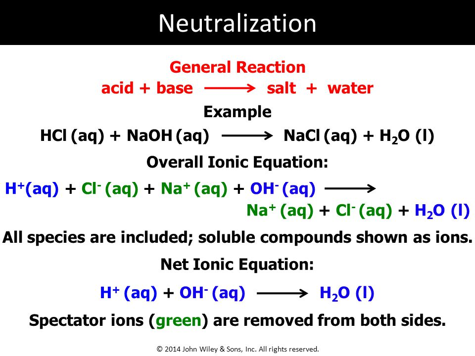 General Reaction Overall Ionic Equation: HCl (aq) + NaOH (aq) NaCl (aq) + H 2 O (l) acid + base salt + water Example H + (aq) + Cl - (aq) + Na + (aq) + OH - (aq) Na + (aq) + Cl - (aq) + H 2 O (l) All species are included; soluble compounds shown as ions.