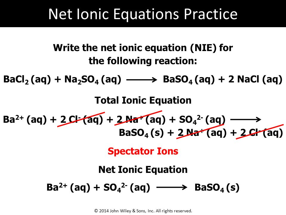 Write the net ionic equation (NIE) for the following reaction: Total Ionic Equation BaCl 2 (aq) + Na 2 SO 4 (aq) BaSO 4 (aq) + 2 NaCl (aq) Net Ionic Equation Ba 2+ (aq) + 2 Cl - (aq) + 2 Na + (aq) + SO 4 2- (aq) BaSO 4 (s) + 2 Na + (aq) + 2 Cl - (aq) Spectator Ions Ba 2+ (aq) + SO 4 2- (aq) BaSO 4 (s) Net Ionic Equations Practice © 2014 John Wiley & Sons, Inc.