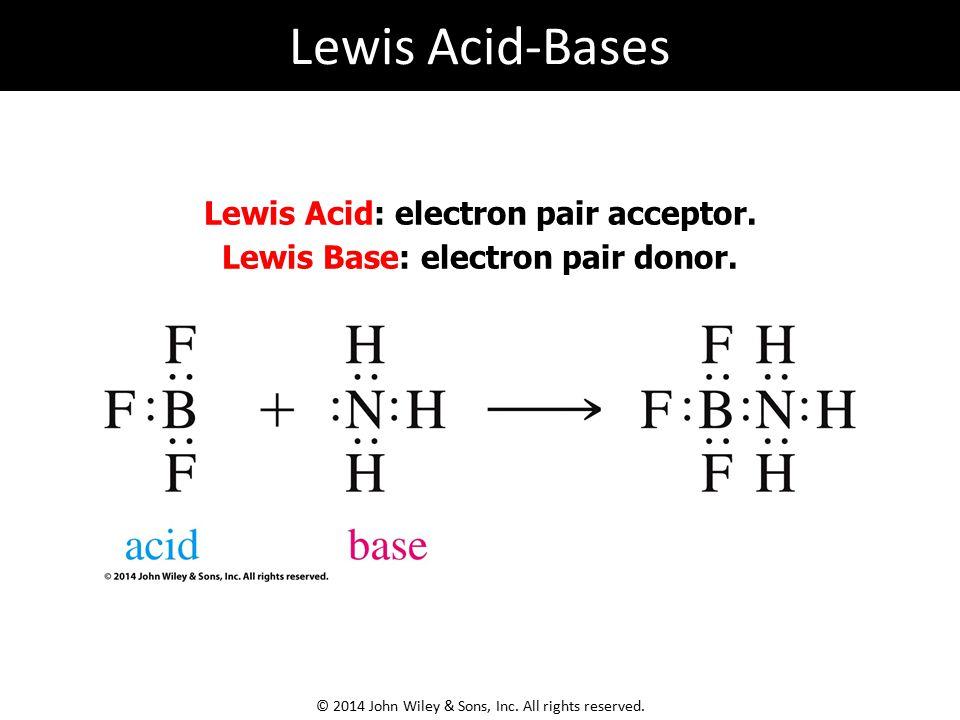 Lewis Acid: electron pair acceptor. Lewis Base: electron pair donor.