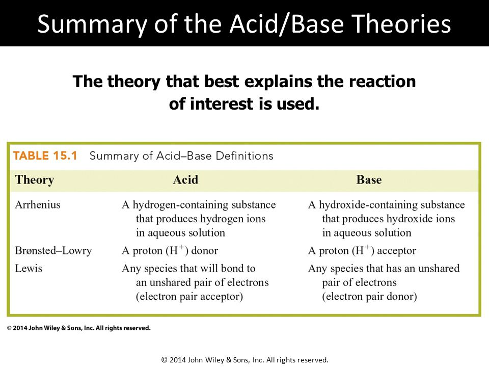 The theory that best explains the reaction of interest is used.