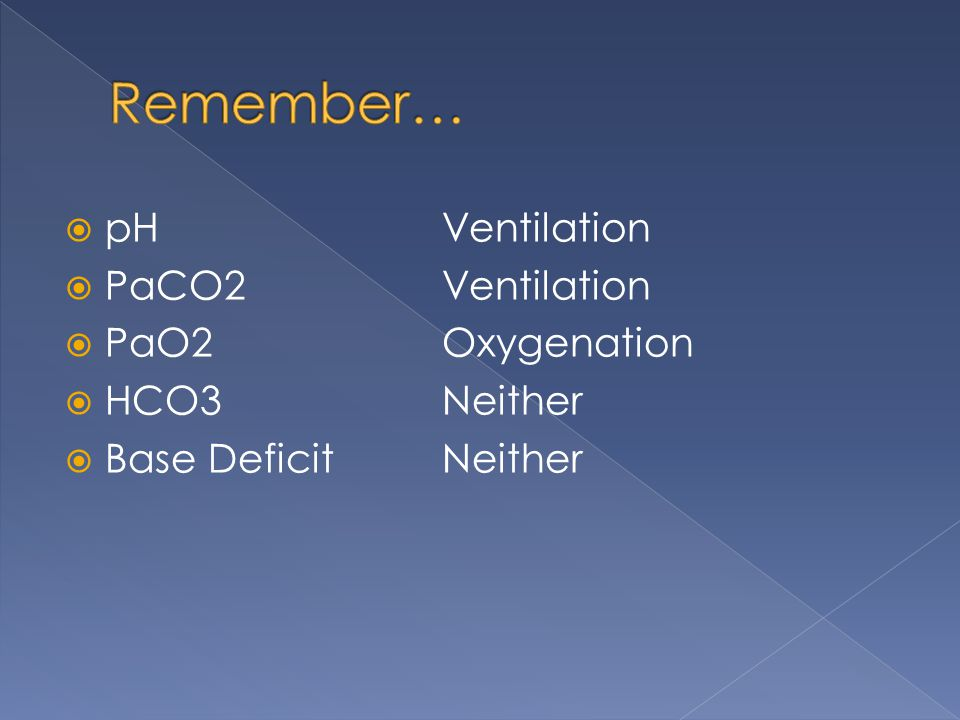  pHVentilation  PaCO2Ventilation  PaO2Oxygenation  HCO3Neither  Base DeficitNeither