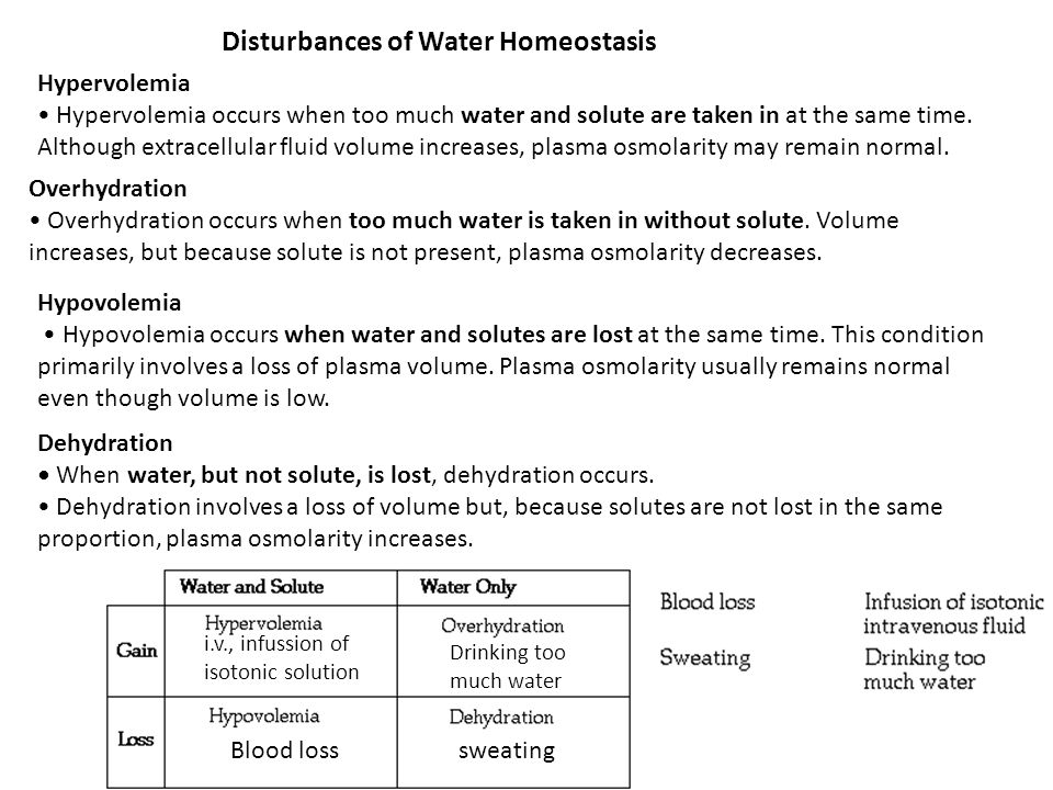 Mechanisms of Fluid Balance Four primary mechanisms regulate fluid homeostasis: 1)Antidiuretic hormone or ADH 2)Thirst mechanism 3)Aldosterone 4)Sympathetic nervous system Thirst Mechanism The thirst mechanism is the primary regulator of water intake and involves hormonal and neural input as well as voluntary behaviors.