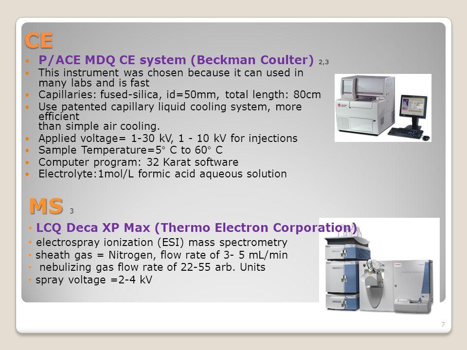 Experiment Design Experiment Design 3 Standard: 1mg/mL BEC (or COC) in acetonitrile from Cerilant; Control: Blank urine; internal standard: 1mg/mL benzoylecognine isopropyl ester 500μL urine sample +50 μL internal standard +500 μL acetonitrile Centrifuged at 10,000rpm for 5 min 1mL uppernatant CE autosampler +500 μL electrolyte CE 8