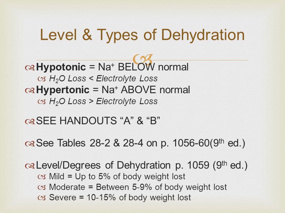 "  Hypotonic = Na + BELOW normal  H 2 O Loss < Electrolyte Loss  Hypertonic = Na + ABOVE normal  H 2 O Loss > Electrolyte Loss  SEE HANDOUTS ""A"""
