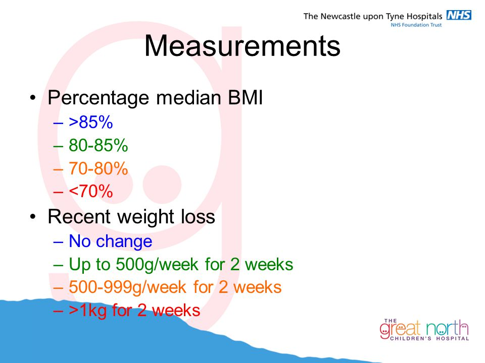 Measurements Percentage median BMI –>85% –80-85% –70-80% –<70% Recent weight loss –No change –Up to 500g/week for 2 weeks –500-999g/week for 2 weeks –