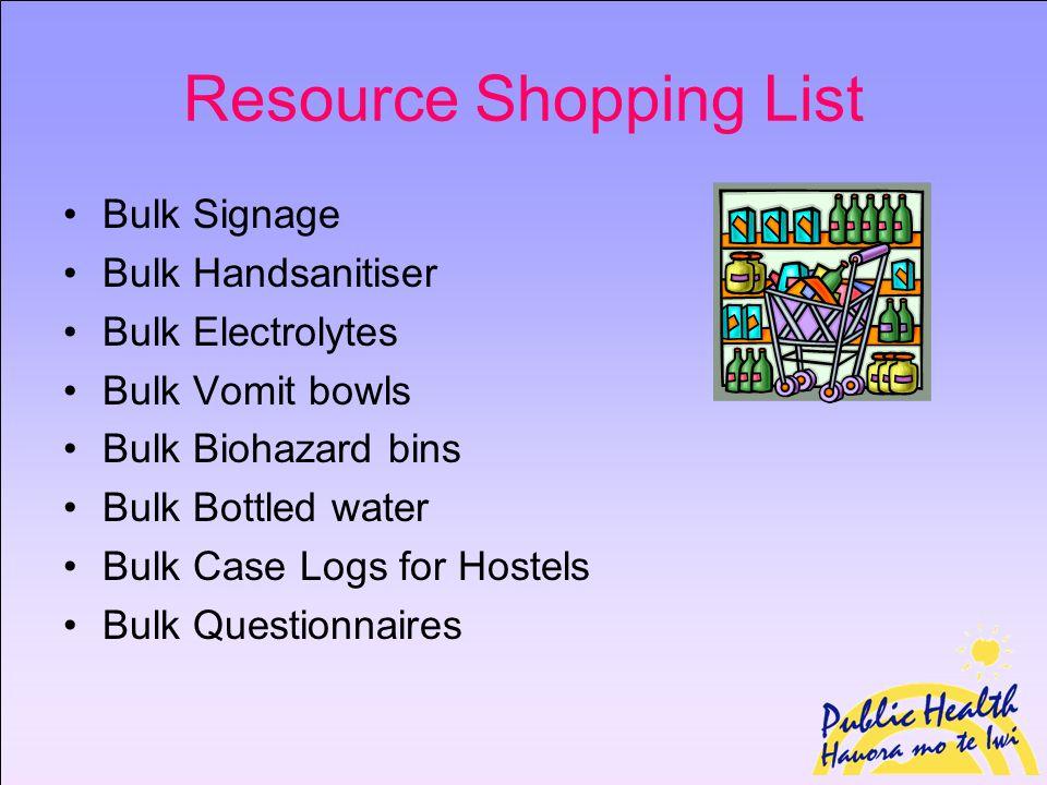 Resource Shopping List Bulk Signage Bulk Handsanitiser Bulk Electrolytes Bulk Vomit bowls Bulk Biohazard bins Bulk Bottled water Bulk Case Logs for Hostels Bulk Questionnaires