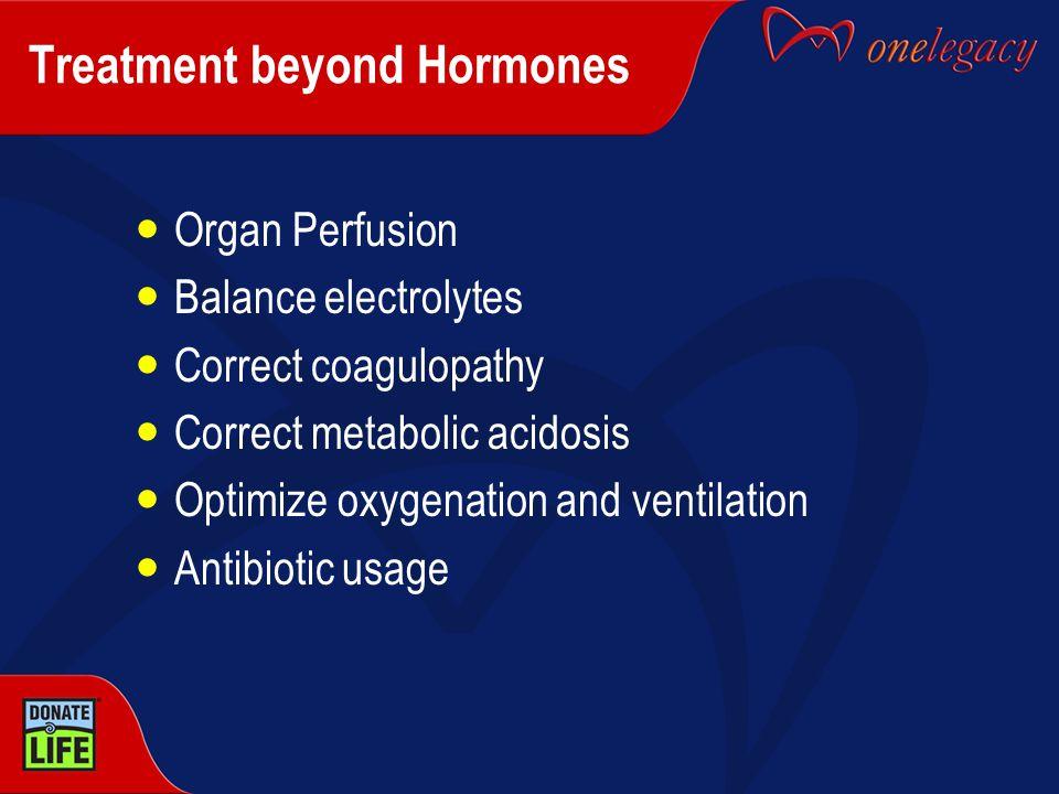 Treatment beyond Hormones Organ Perfusion Balance electrolytes Correct coagulopathy Correct metabolic acidosis Optimize oxygenation and ventilation An