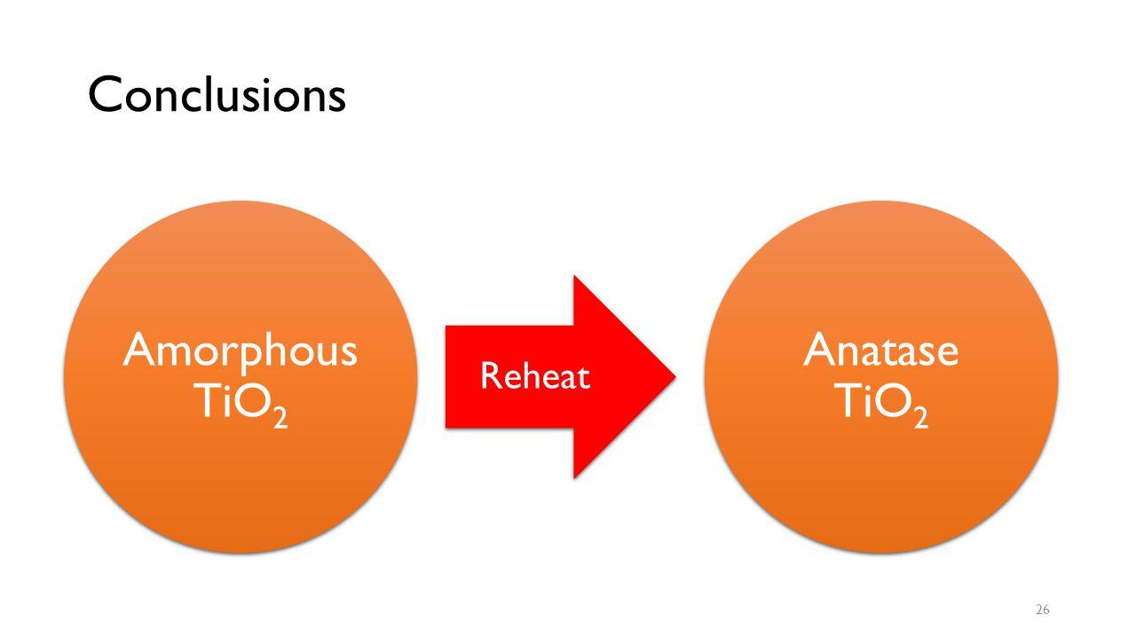 Conclusions 26 Amorphous TiO2 Reheat Anatase TiO2