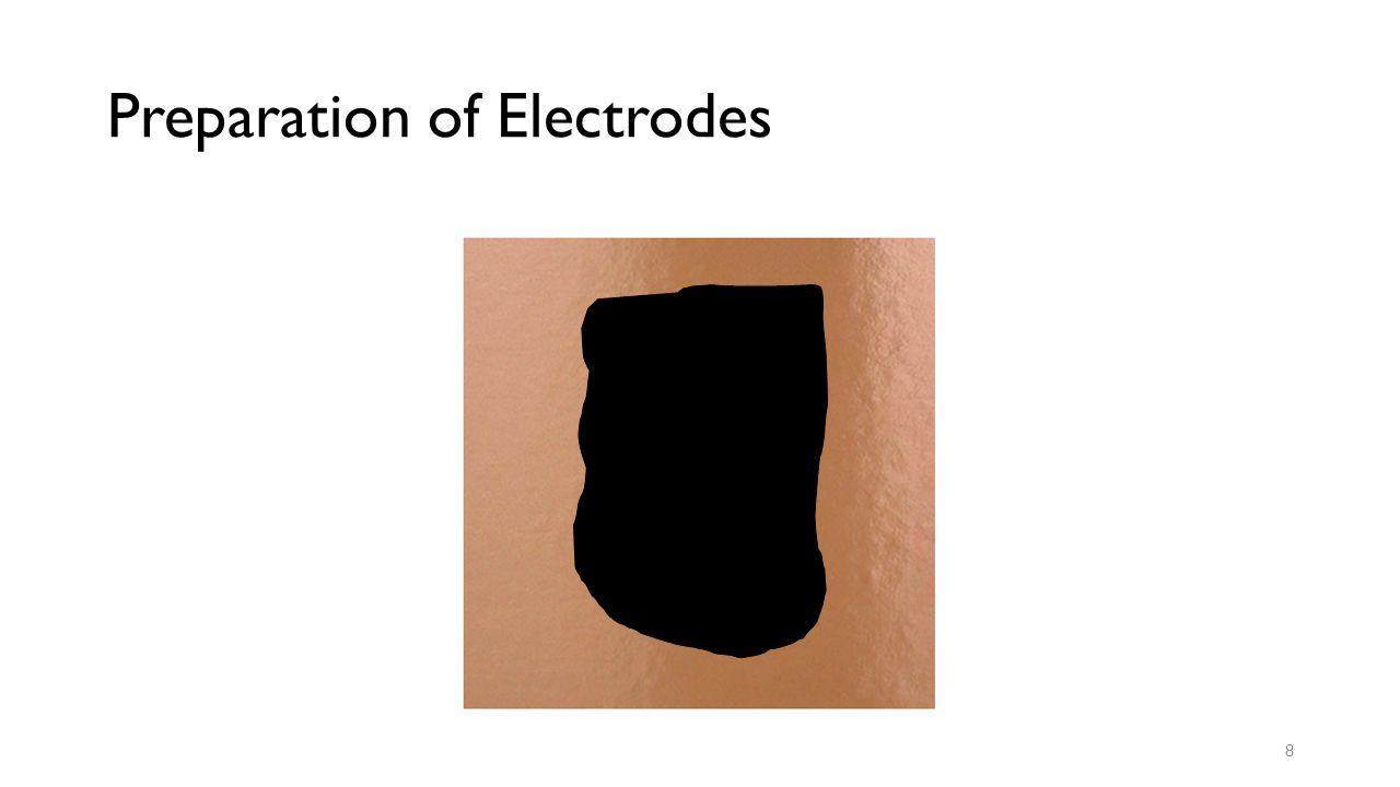 Preparation of Electrodes 8