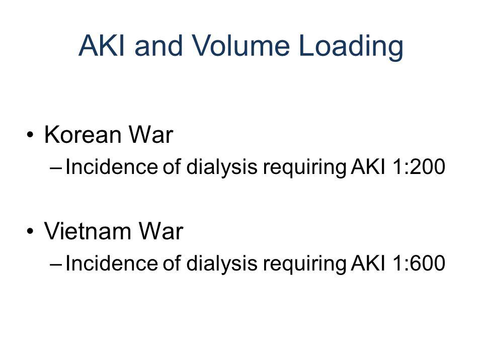 AKI and Volume Loading Korean War –Incidence of dialysis requiring AKI 1:200 Vietnam War –Incidence of dialysis requiring AKI 1:600
