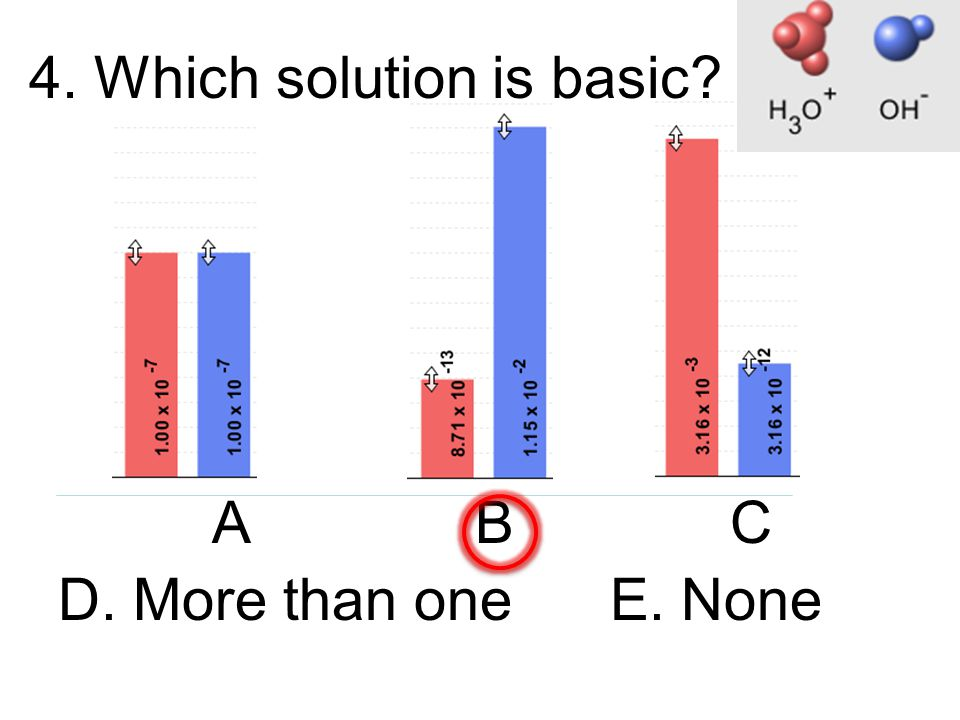 4. Which solution is basic? A B C D. More than one E. None