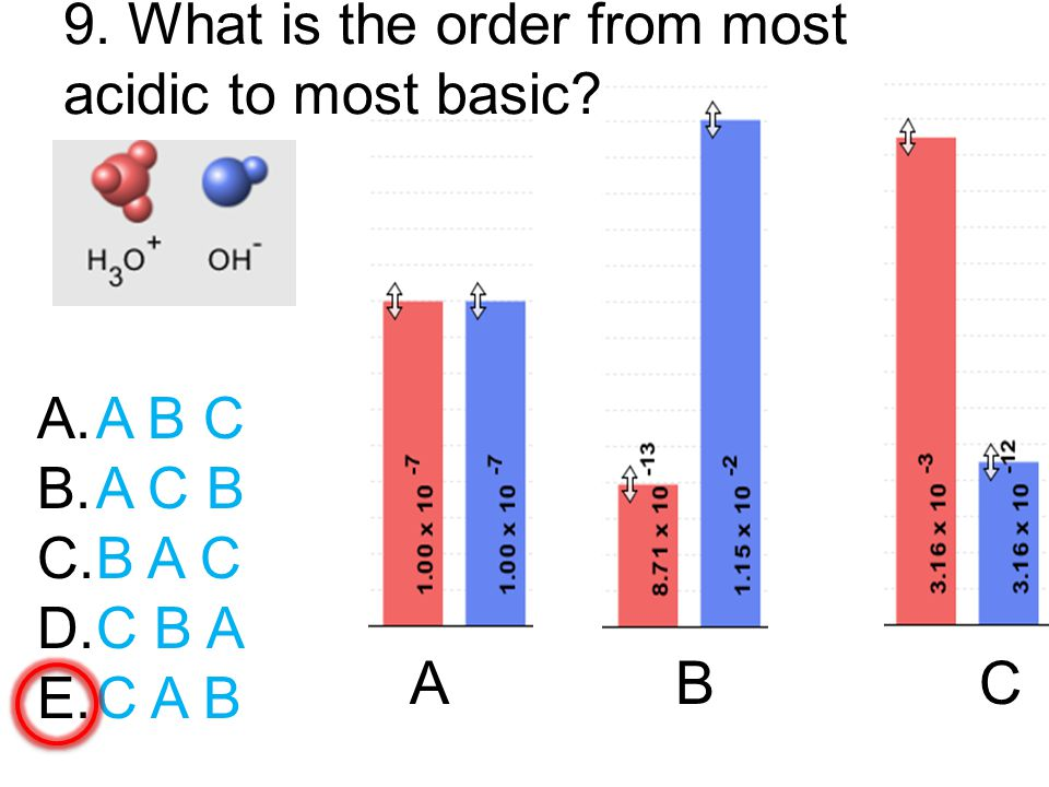 9. What is the order from most acidic to most basic? AB C A.A B C B.A C B C.B A C D.C B A E.C A B