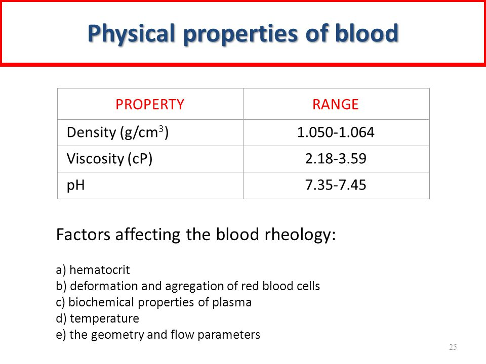 RANGE Density (g/cm 3 )1.050-1.064 Viscosity (cP)2.18-3.59 pH7.35-7.45 Factors affecting the blood rheology: a) hematocrit b) deformation and agregation of red blood cells c) biochemical properties of plasma d) temperature e) the geometry and flow parameters Physical properties of blood PROPERTY 25