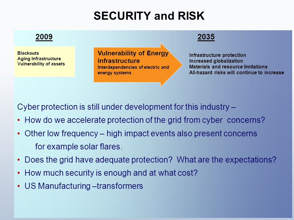 SECURITY and RISK Cyber protection is still under development for this industry – How do we accelerate protection of the grid from cyber concerns.