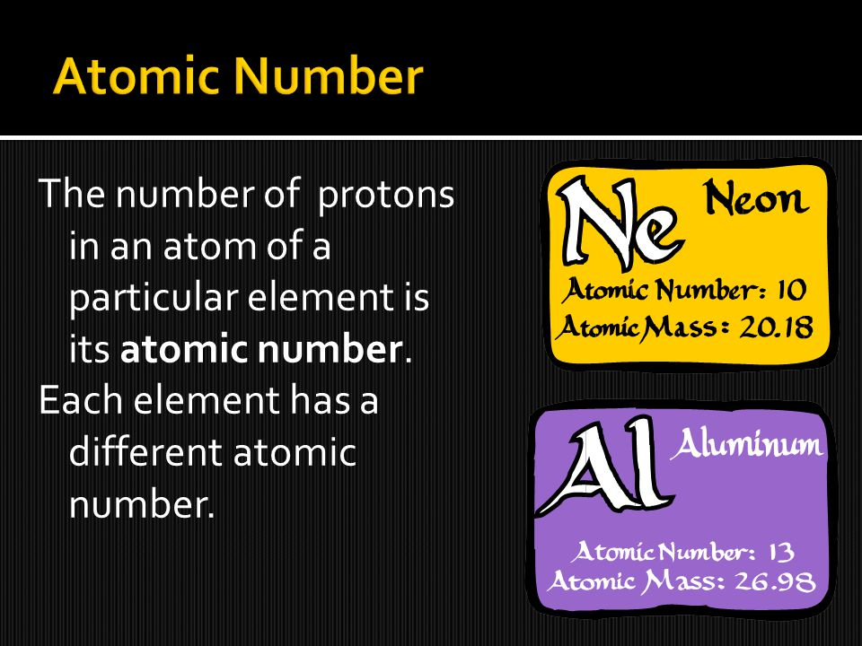 The number of protons in an atom of a particular element is its atomic number.