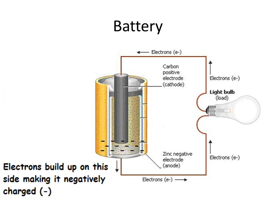 Therefore: Potential energy in a battery comes from the potential difference (volts) and the amount of charge that has been separated (coulombs) Voltmeter: A device that measures the amount of potential difference between two locations of charge separation.
