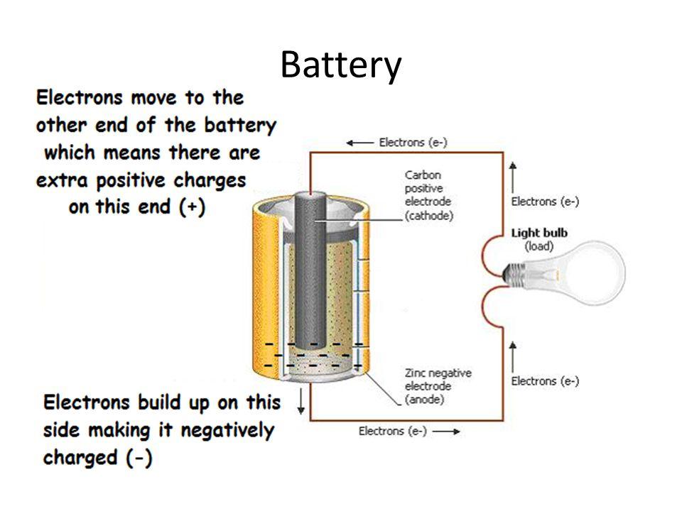 Producing voltage